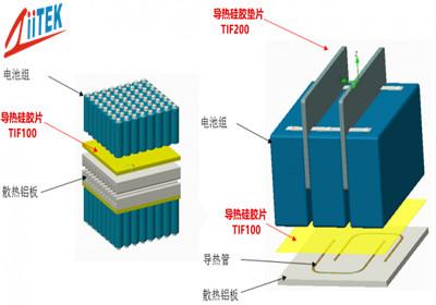 导热硅胶用在动力电池上有哪些特性?
