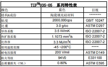 TIF035-05导热凝胶双组份