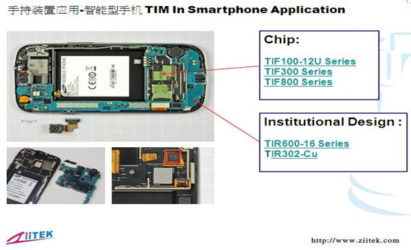 导热材料-智能手机应用_副本小
