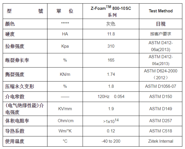 Z-F800硅胶泡棉