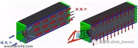 电池模组风冷结构