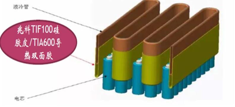 新能源汽车圆柱动力电池液02pack专用导热绝缘胶带_副本
