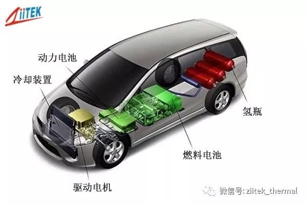 导热硅胶垫在汽车电子行业的选型和要求