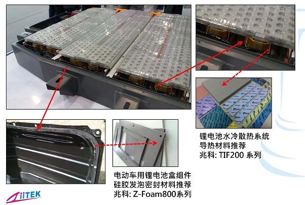 兆科硅胶发泡密封材料与TIF200导热绝缘材料在动力锂电池的应用