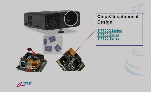 TIM高导热硅胶片在视听硬件投影机的应用