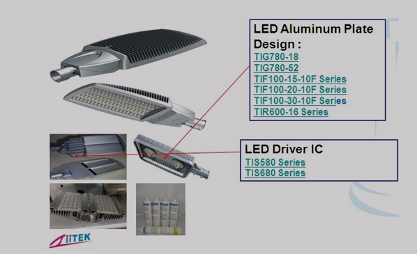 TIR系列导热石墨片|TIG散热膏应用于LED路灯