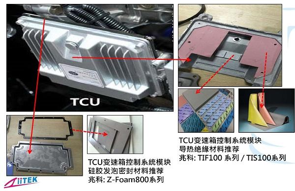兆科导热绝缘产品在TCU变速箱控制系统模块的应用