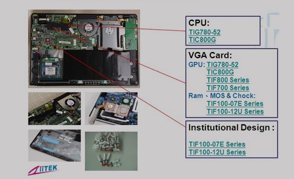兆科导热硅脂|导热硅胶片在笔记本电脑NB的应用
