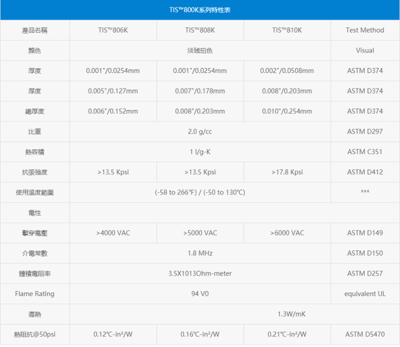 TIS800K导热绝缘材料