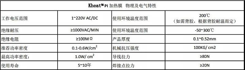 PI膜特性表