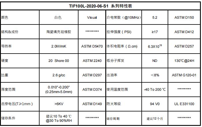 TIF100L-2020-06-S1低挥发特性表