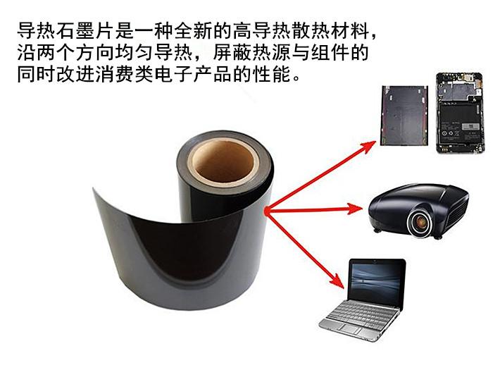 导热石墨膜是利用石墨的优异导热性能开发的新型散热材料