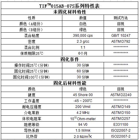 TIF015AB特性表
