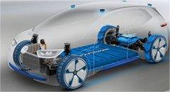 动力电池应用导热材料有哪些关键作用呢?
