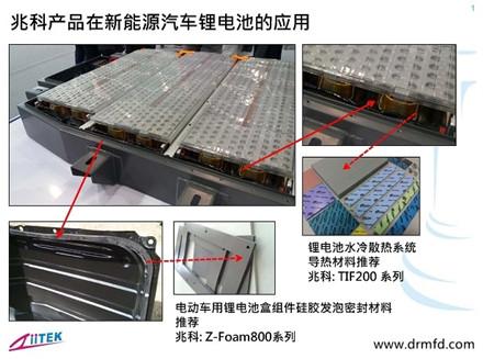 导热材料在新能源汽车锂电池的应用