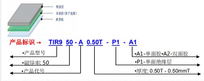 TIR950吸波结构图