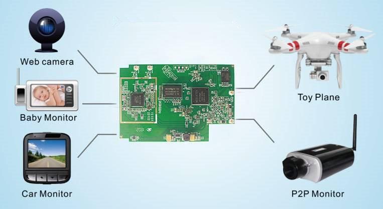 3.0W/mk超软性导热硅胶片应用5G通讯