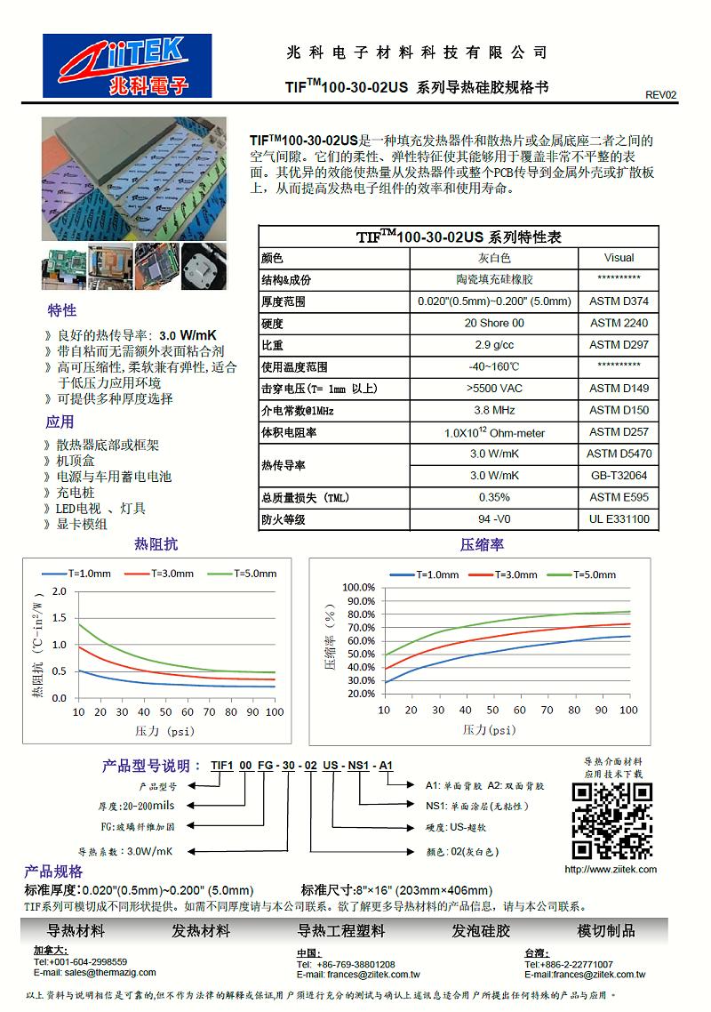 3.0W超软性导热硅胶片应用5G通讯
