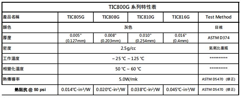 TIC800G