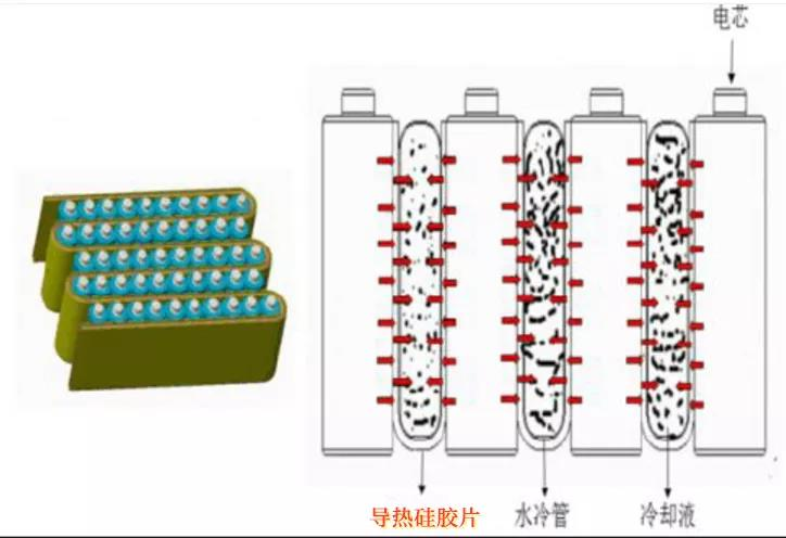 TIF导热硅胶垫片在动力电池领域中的应用及分享