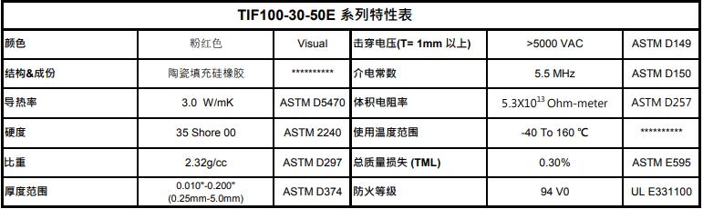 TIF100-30-50E.特性表
