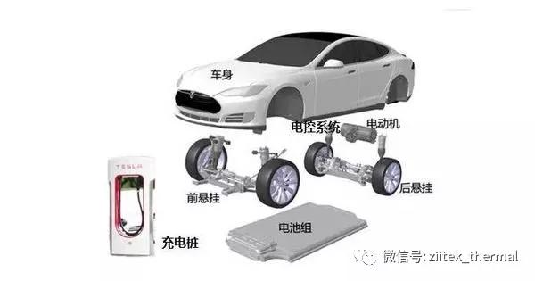 导热材料应用新能源.webp