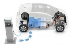 新能源汽车散热解决方案及对应导热材料分析