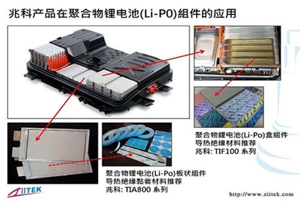 Z兆科导热材料在聚合物锂电池(Li-PO)组件的应用_副本_副本