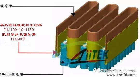 电池模组液冷结构