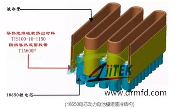 兆科导热绝缘硅胶挤出材料与阻燃导热双面胶带在电池模组液冷应用