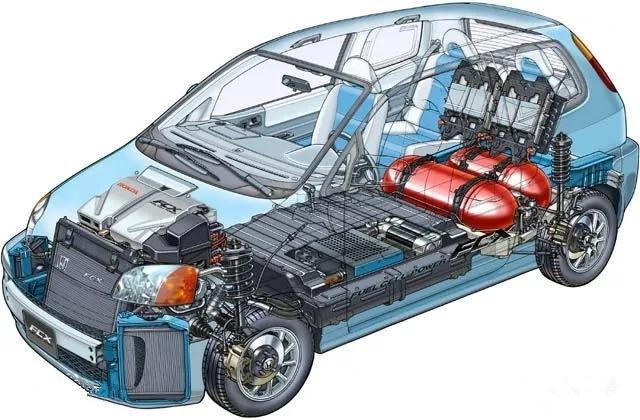 新能源汽车轻量化导热硅胶垫片给大众惊喜!