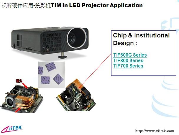 导热材料-投影机应用
