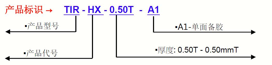 TIR9150G-产品标识
