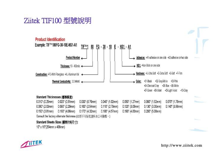 TIF产品型号分解图