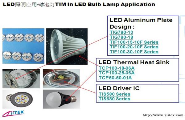 导热材料-LED球泡灯应用_副本大