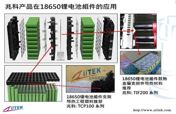 兆科导热材料在18650锂电池组件的应用 大