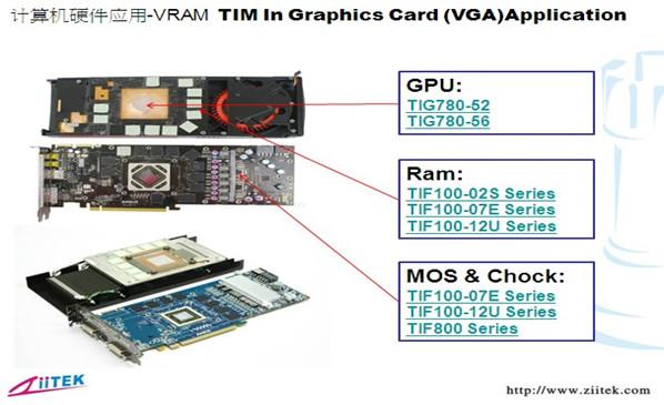 兆科导热硅脂|导热硅胶片在计算机VGA卡的应用