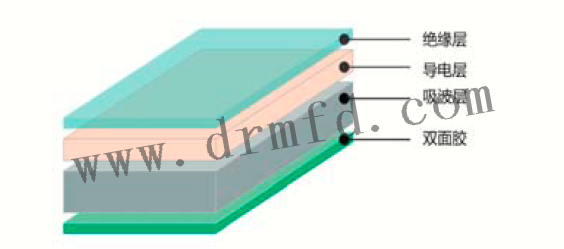 TIR9150F结构图