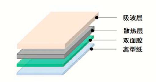 TIR9150G产品结构