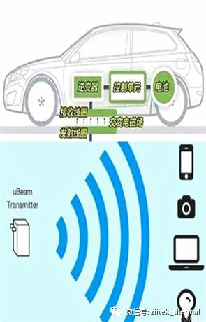 未来无线装置