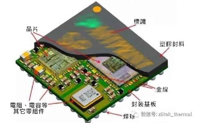 TIF700HQ导热硅胶片在穿戴式装置行业的应用分享